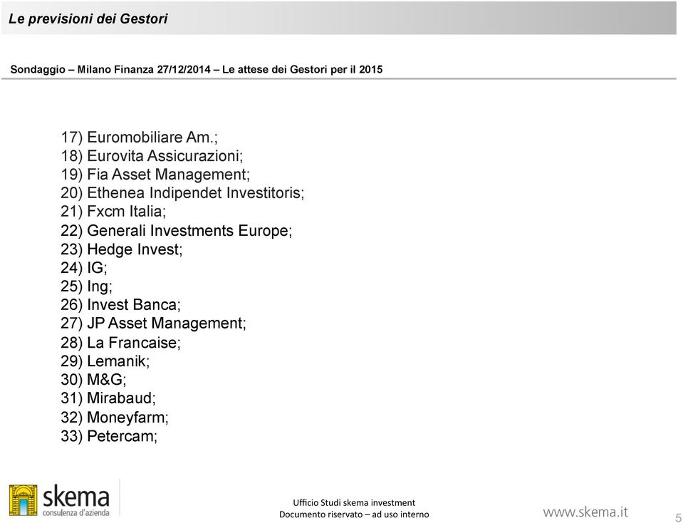 Italia; 22) Generali Investments Europe; 23) Hedge Invest; 24) IG; 25) Ing; 26) Invest Banca; 27) JP Asset