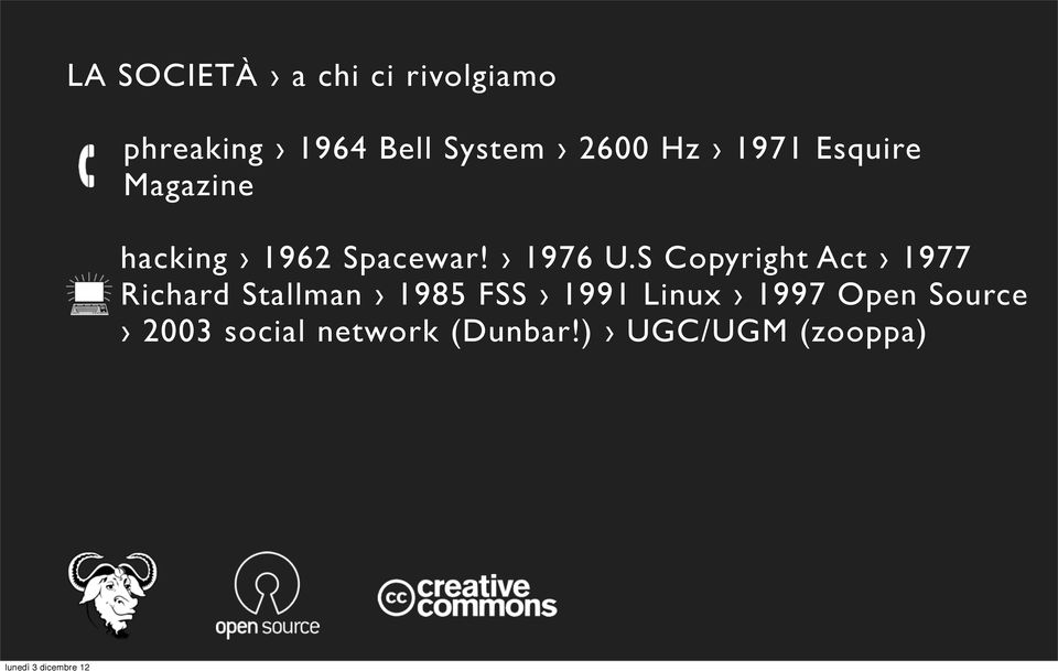 S Copyright Act 1977 Richard Stallman 1985 FSS 1991 Linux