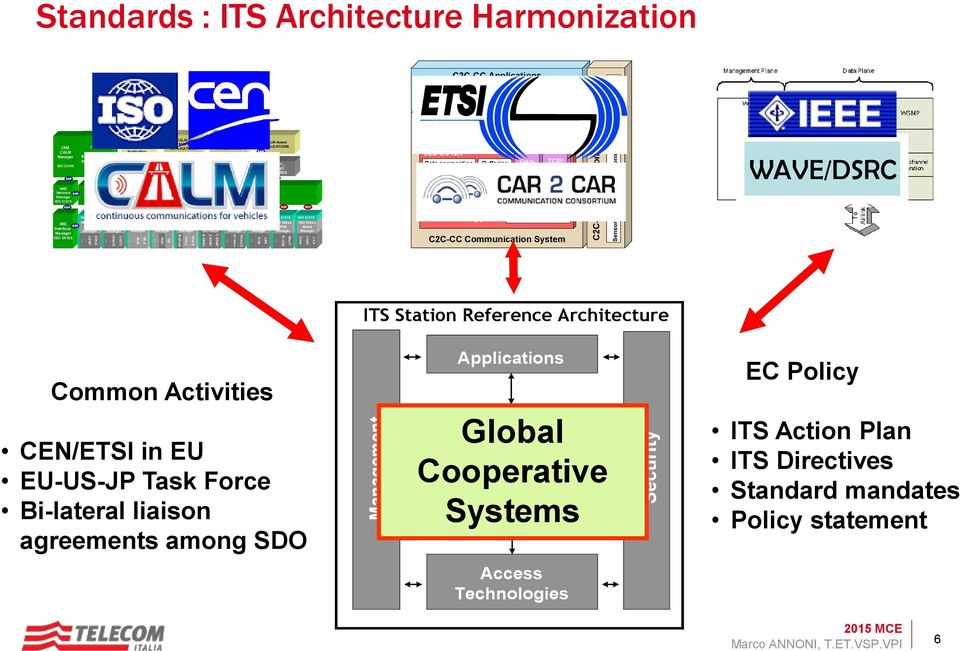 Non-CALM-aware CALM-Aware ISO 15628-based IP (Internet) APPLICATIONS APPLICATIONS APPLICATIONS Convergence Layer Convergence Layer TCP/UDP/ Part of ISO 15628 IP socket/ INTERNET ISO 21210 ISO 21210
