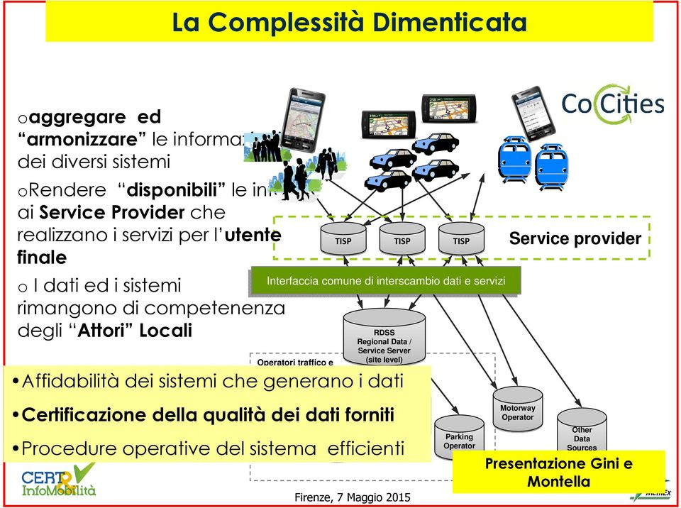 Service Server (site level) Urban Traffic Management Operator TISP Interfaccia comunedi di interscambiodati e servizi Affidabilità dei sistemi che generano i dati