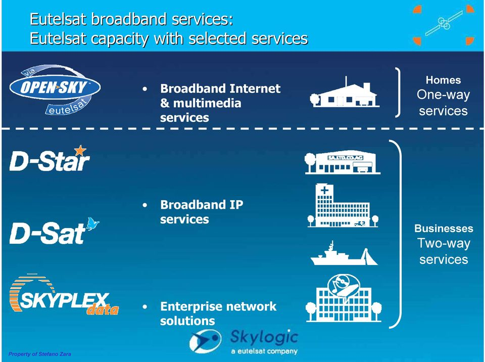 services Homes One-way services Broadband IP