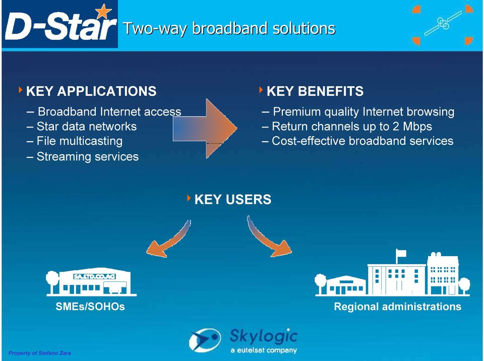 BENEFITS Premium quality Internet browsing Return channels up to 2 Mbps