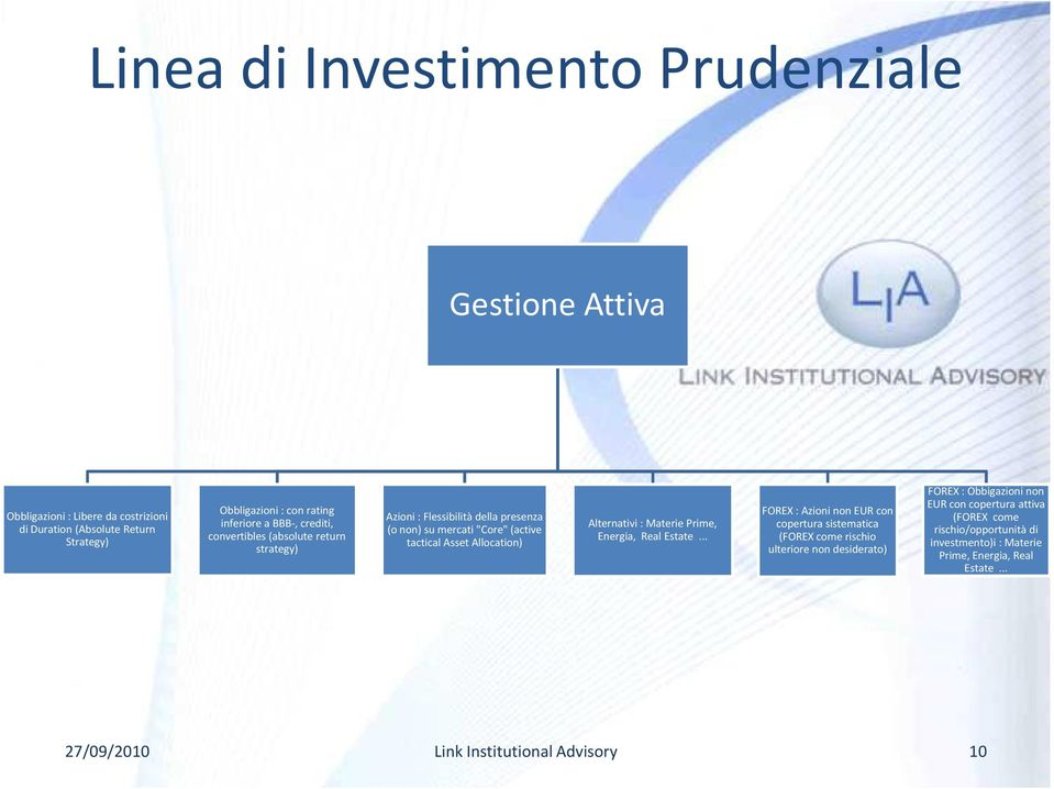 Asset Allocation) Alternativi : Materie Prime, Energia, Real Estate.
