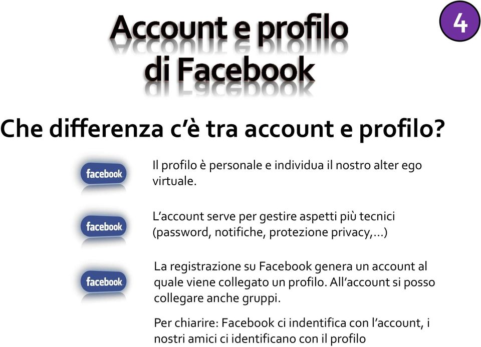 L account serve per gestire aspetti più tecnici (password, notifiche, protezione privacy, ) La