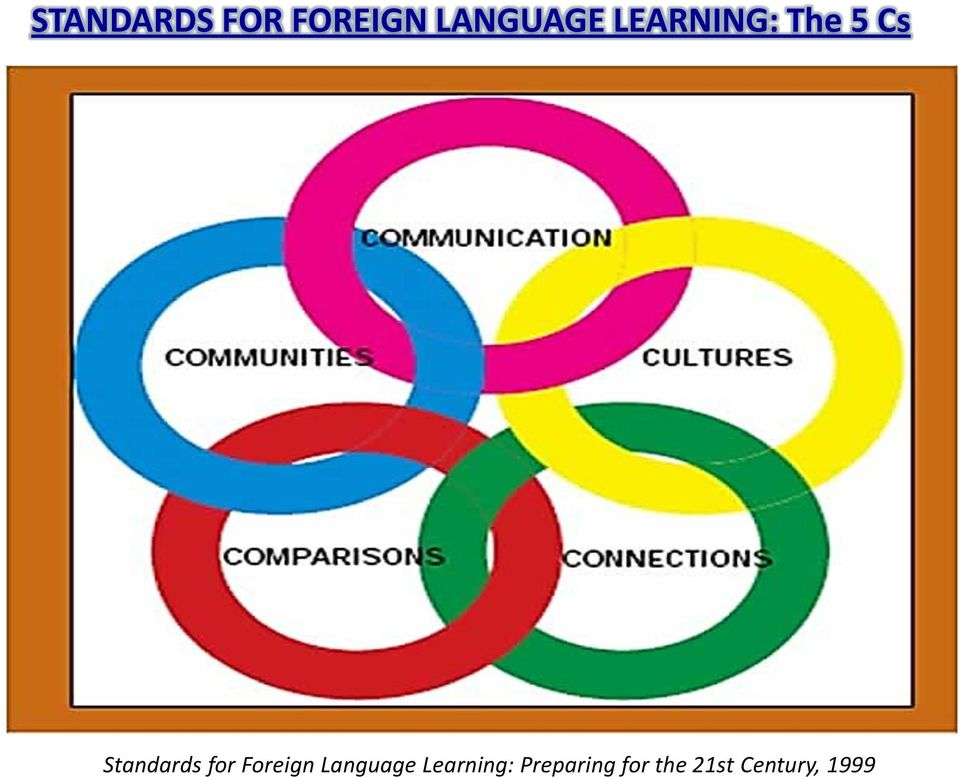 for Foreign Language Learning: