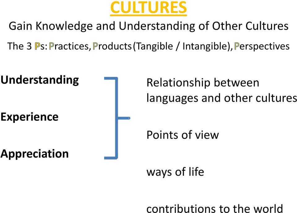 Understanding Experience Appreciation Relationship between