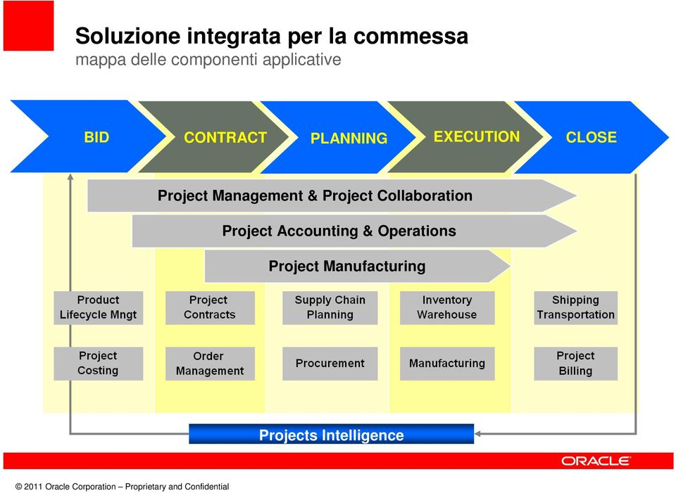 CLOSE Project Management & Project Collaboration Project