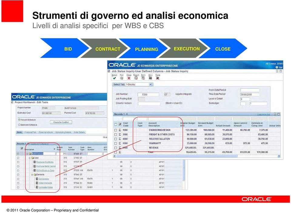 analisi specifici per WBS e