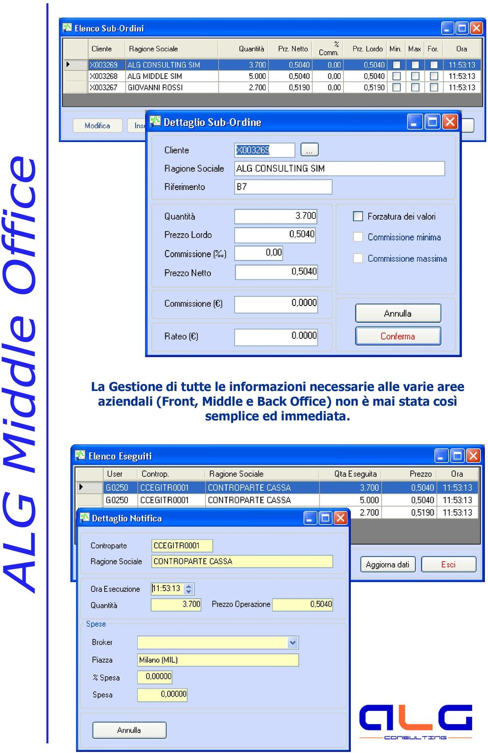 (Front, Middle e Back Office) non è
