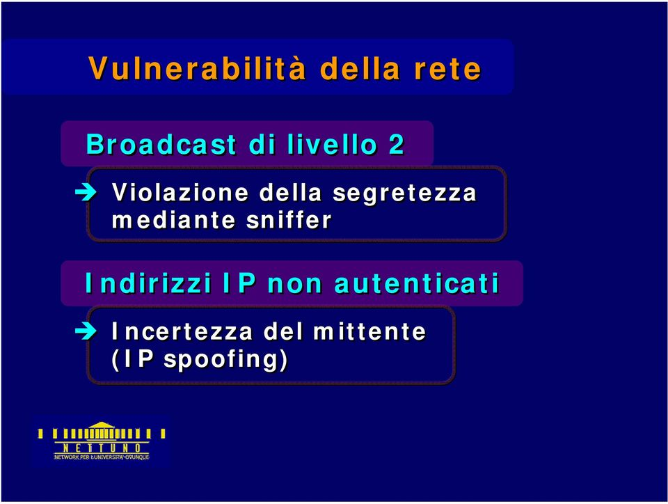 mediante sniffer Indirizzi IP non