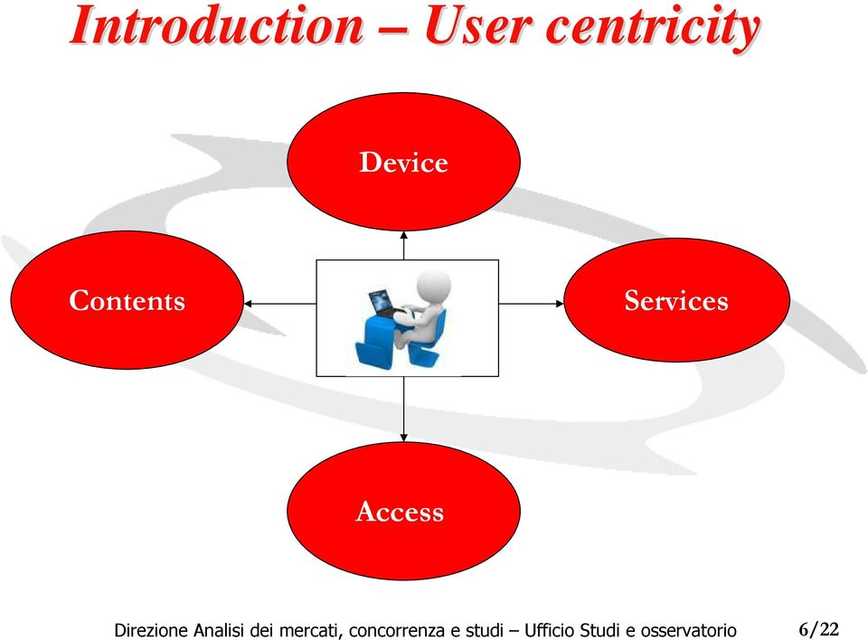 Contents Users