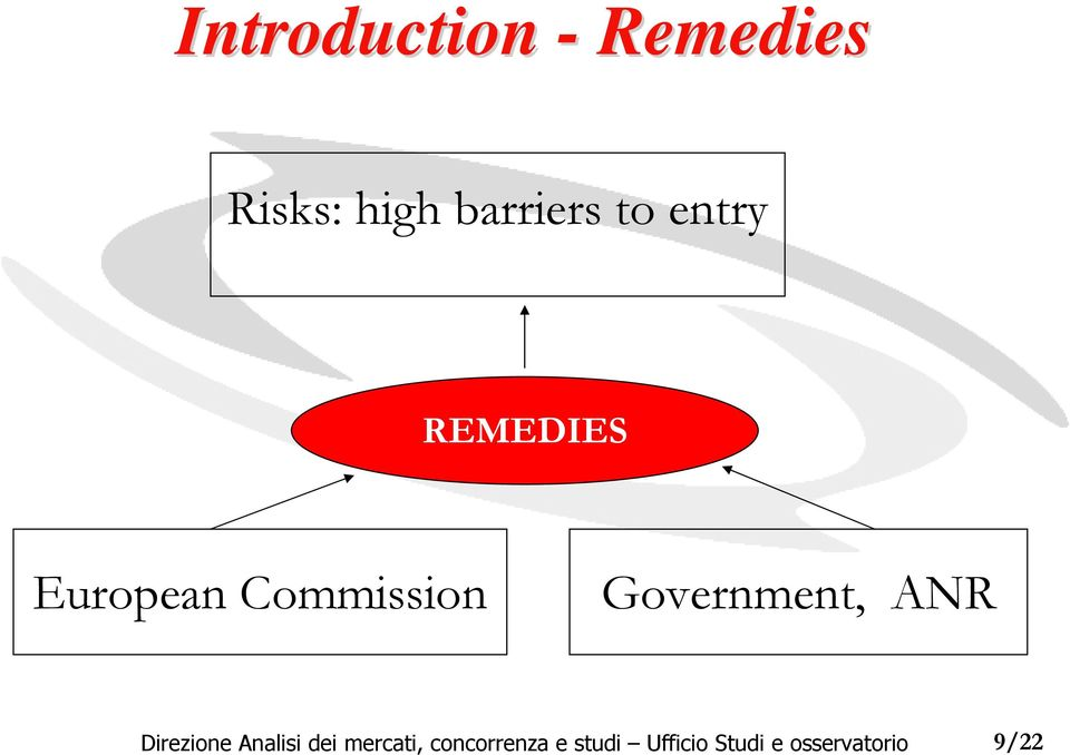 entry REMEDIES European