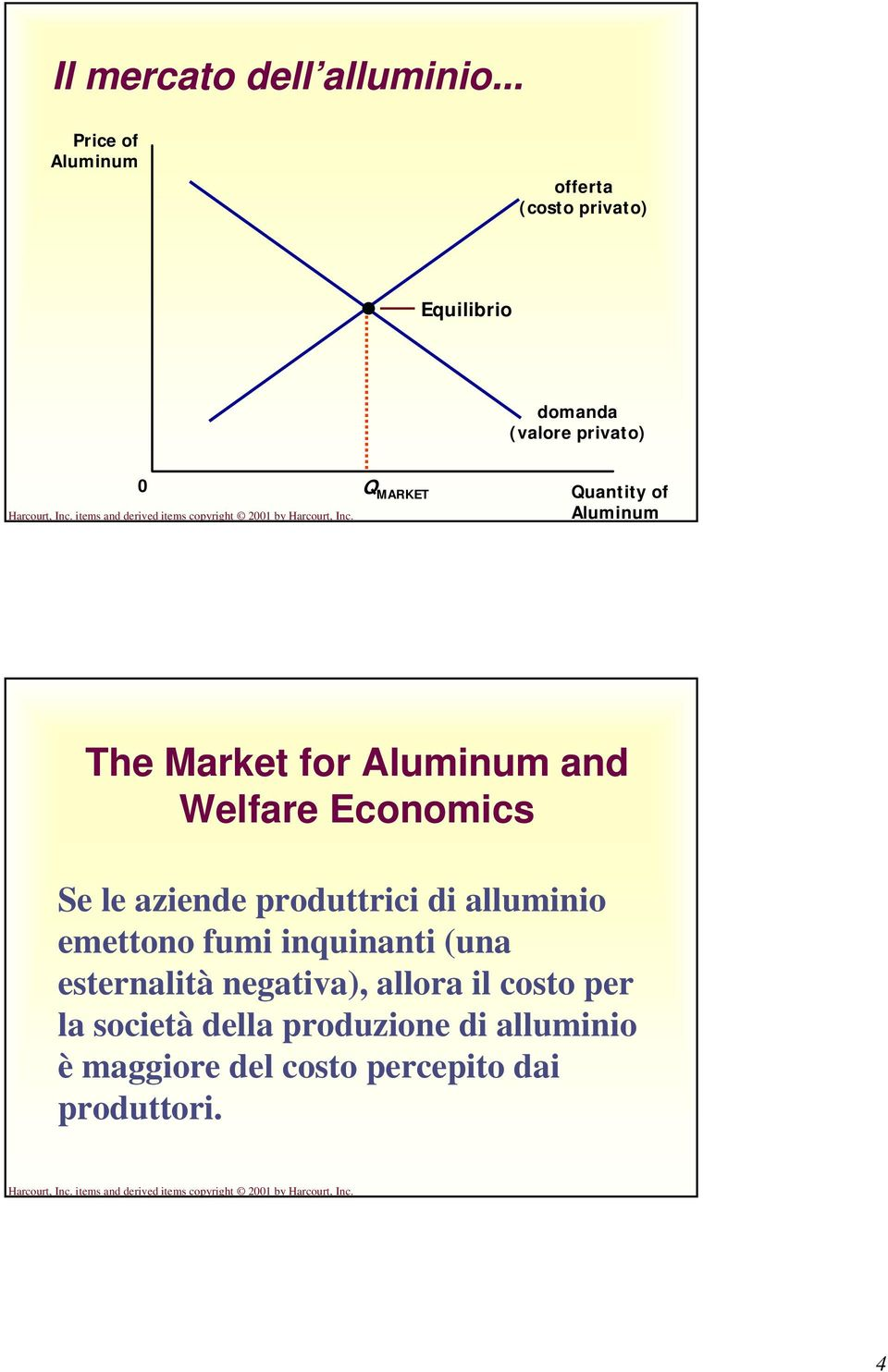 Quantity of Aluminum The Market for Aluminum and Welfare Economics Se le aziende produttrici di