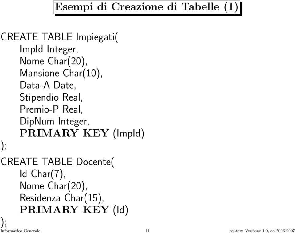 Integer, PRIMARY KEY (ImpId) ); CREATE TABLE Docente( Id Char(7), Nome Char(20),