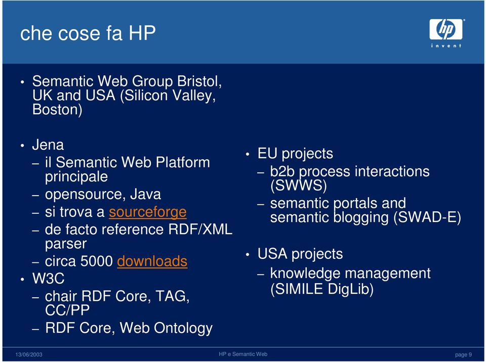 downloads W3C chair RDF Core, TAG, CC/PP RDF Core, Web Ontology EU projects b2b process interactions
