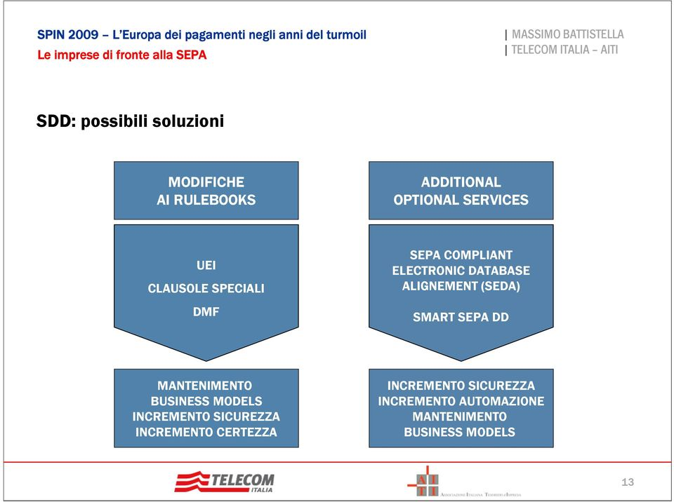 SMART SEPA DD MANTENIMENTO BUSINESS MODELS INCREMENTO SICUREZZA INCREMENTO