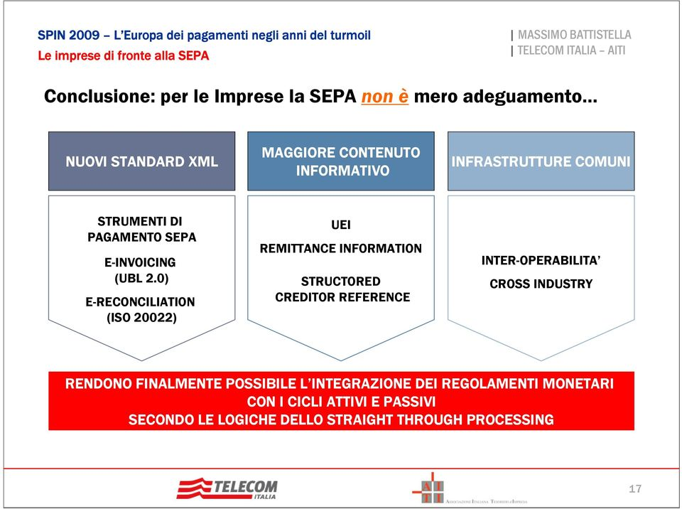 0) E-RECONCILIATION (ISO 20022) UEI REMITTANCE INFORMATION STRUCTORED CREDITOR REFERENCE INTER-OPERABILITA CROSS