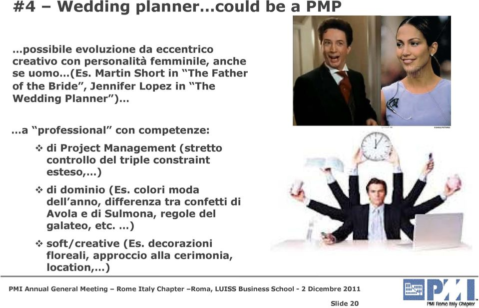 Management (stretto controllo del triple constraint esteso, ) di dominio (Es.