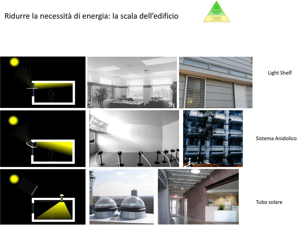 edificio Light Shelf