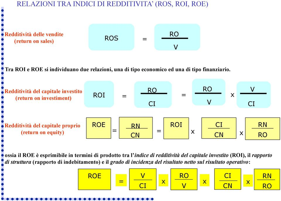 Redditività del capitale investito (return on investiment) ROI RO RO = = x CI V V CI Redditività del capitale proprio (return on equity) ROE RN ROI CI = = x