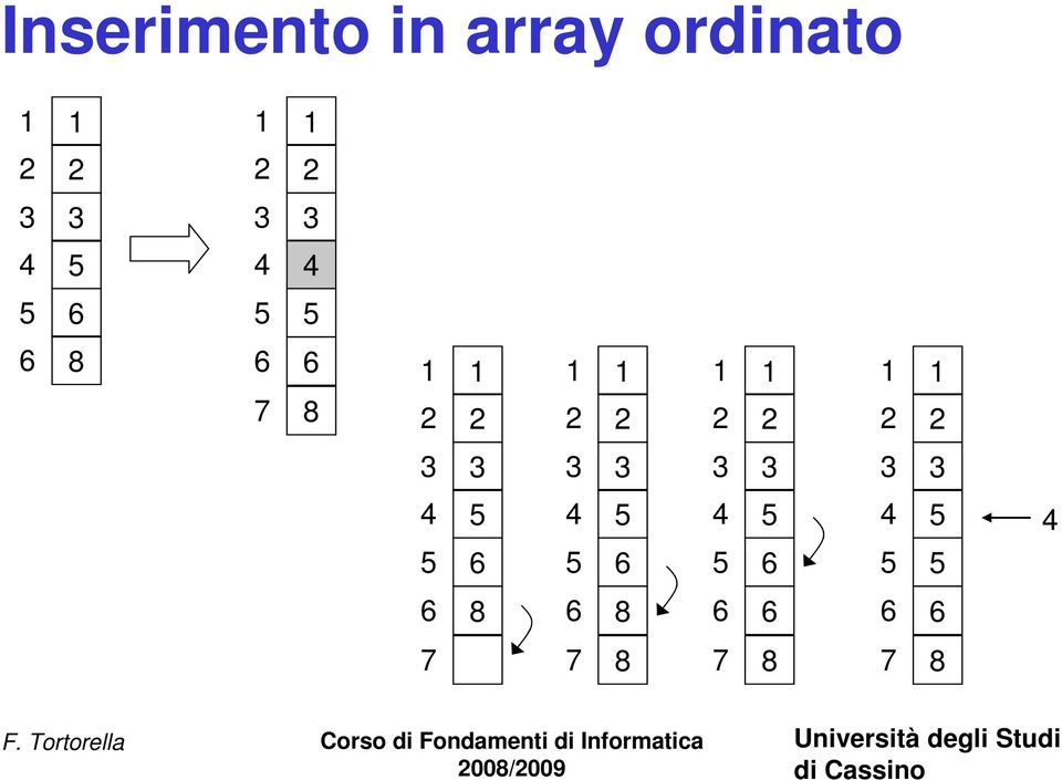 in array