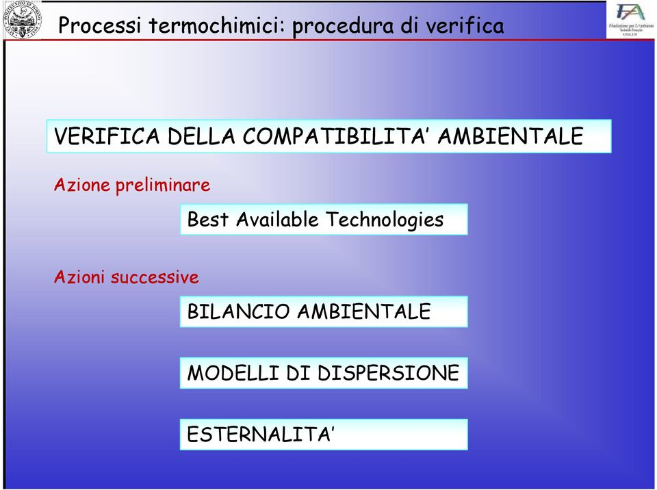 preliminare Best Available Technologies Azioni