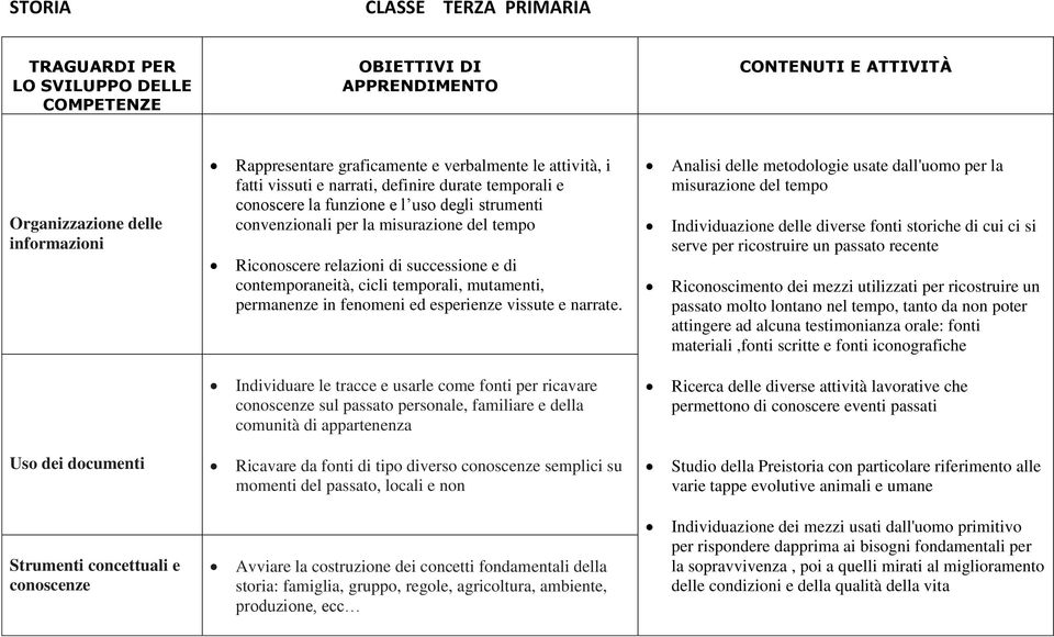 contemporaneità, cicli temporali, mutamenti, permanenze in fenomeni ed esperienze vissute e narrate.