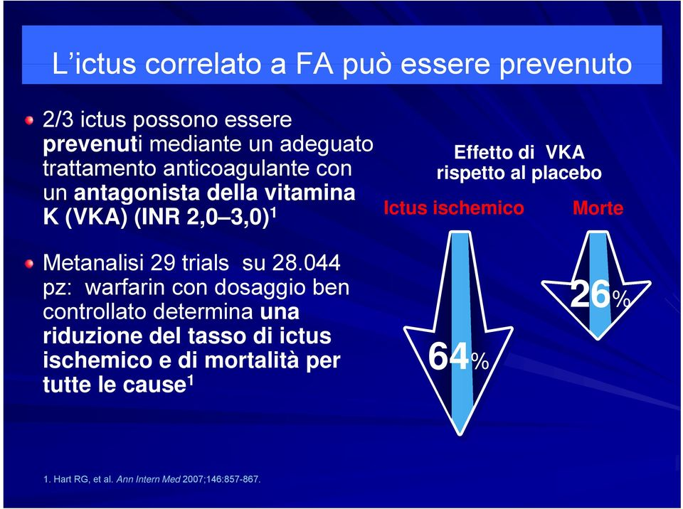 placebo Ictus ischemico Morte Metanalisi i 29 trials su 28.