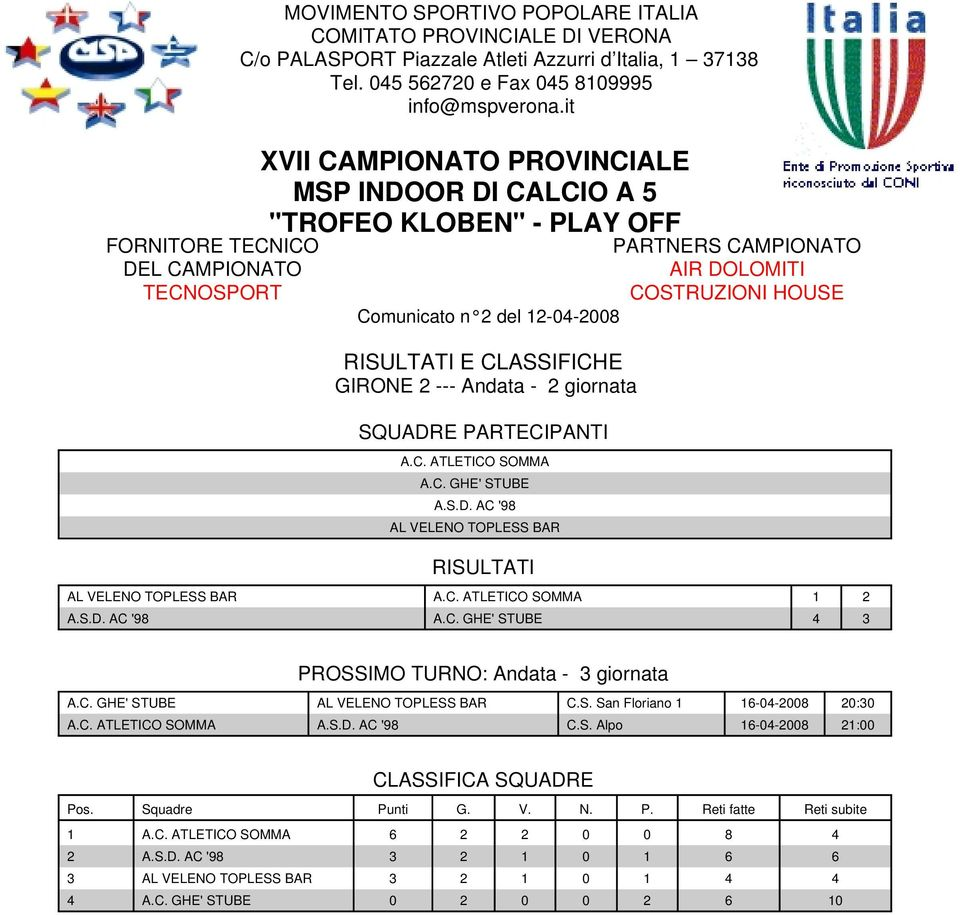 S. San Floriano 1 16-04-2008 20:30 A.C. ATLETICO SOMMA A.S.D. AC '98 C.S. Alpo 16-04-2008 21:00 1 A.C. ATLETICO SOMMA 6 2 2 0 0 8 4 2 A.