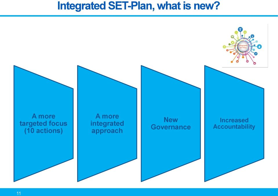 A more integrated approach New