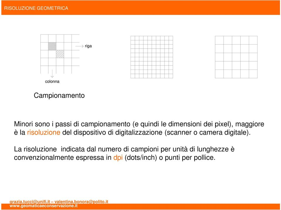 digitalizzazione (scanner o camera digitale).