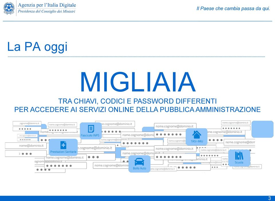 DIFFERENTI PER ACCEDERE AI