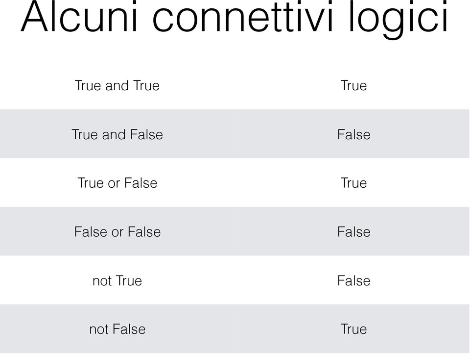 True or False True False or False