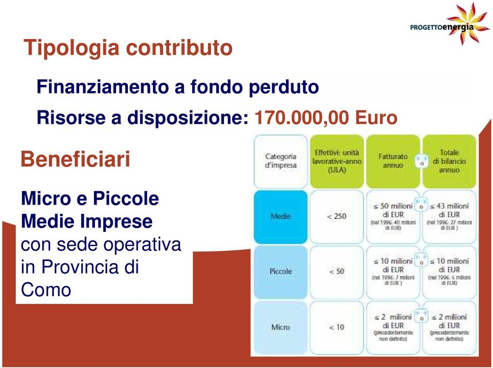 000,00 Euro Beneficiari Micro e Piccole