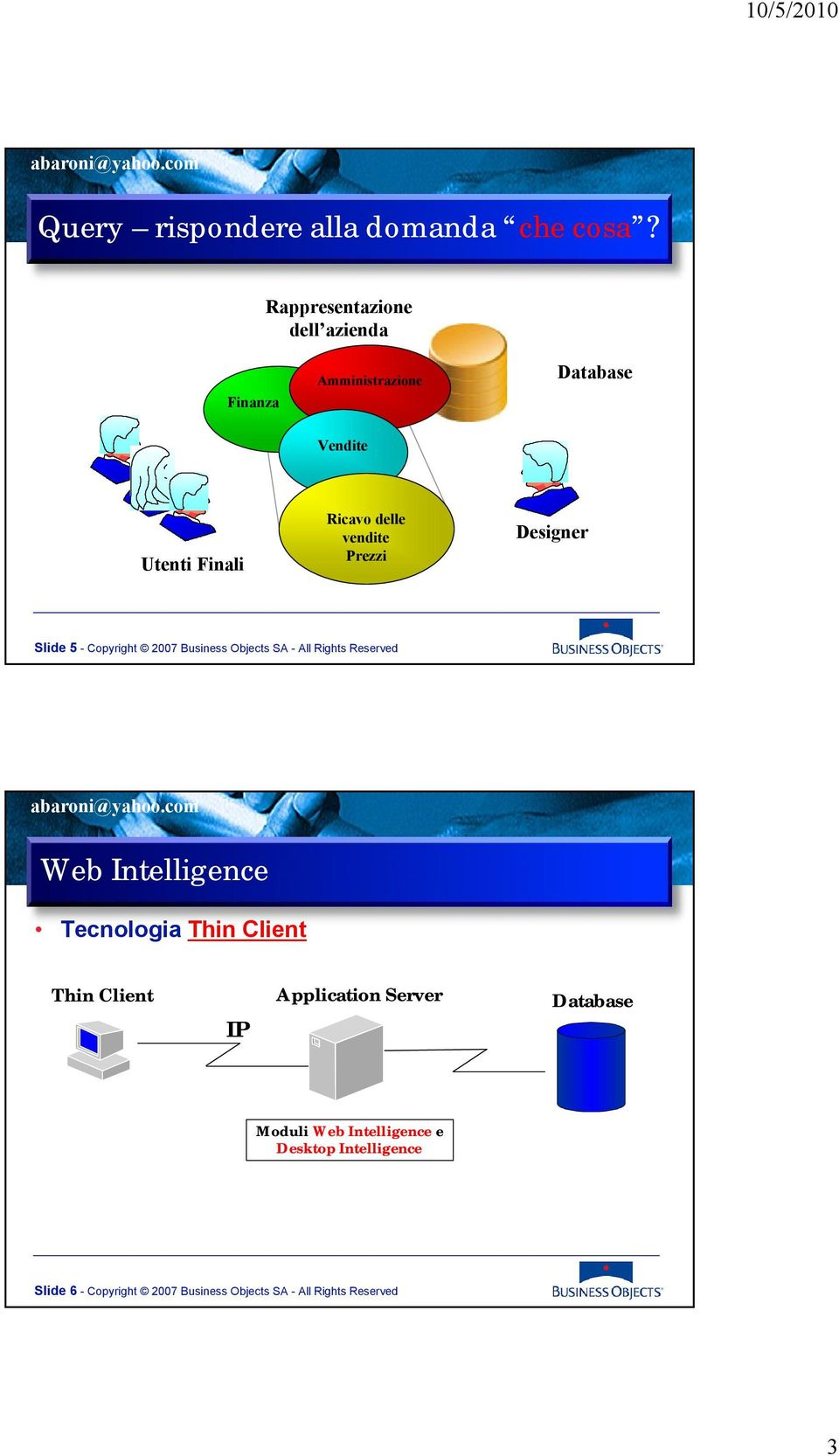 Prezzi Designer Slide 5 - Copyright 2007 Business Objects SA - All Rights Reserved Web Intelligence