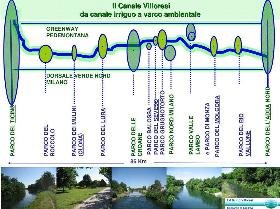 ADDA NORD Il Canale Villoresi da canale irriguo a varco ambientale GREENWAY PEDEMONTANA DORSALE