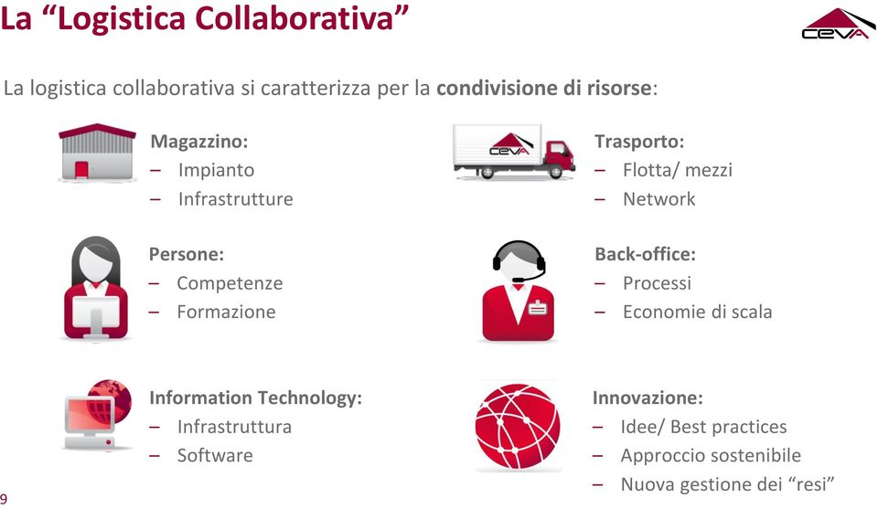 Flotta/ mezzi Network Back-office: Processi Economie di scala 9 Information Technology: