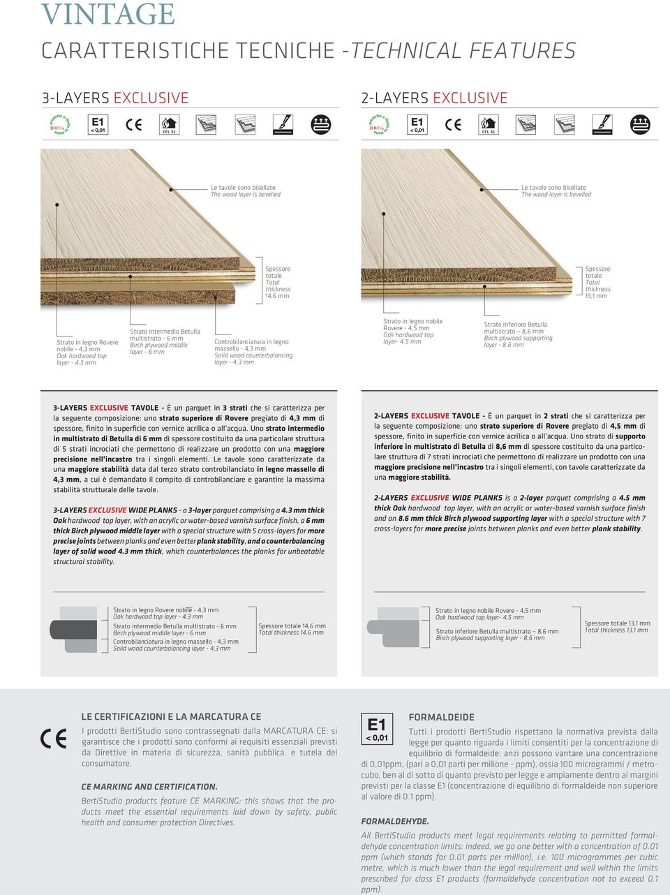 3 mm Strato intermedio Betulla multistrato - 6 mm Birch plywood middle layer - 6 mm Controbilanciatura in legno massello - 4,3 mm Solid wood counterbalancing layer - 4.