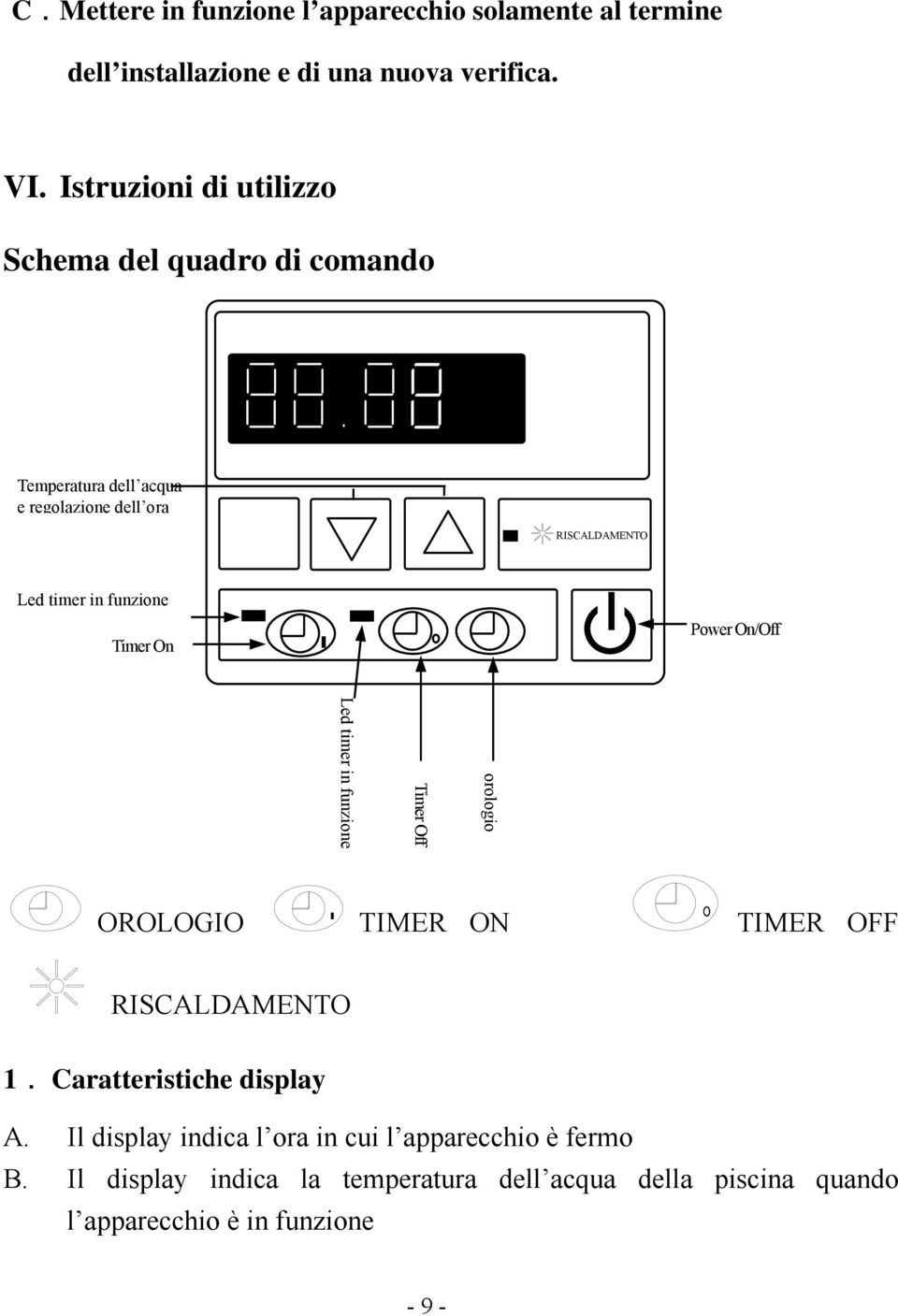 funzione Timer On Power On/Off orologio Timer Off Led timer in funzione OROLOGIO TIMER ON TIMER OFF RISCALDAMENTO 1.