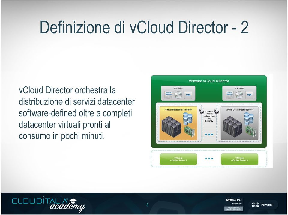 datacenter software-defined oltre a completi