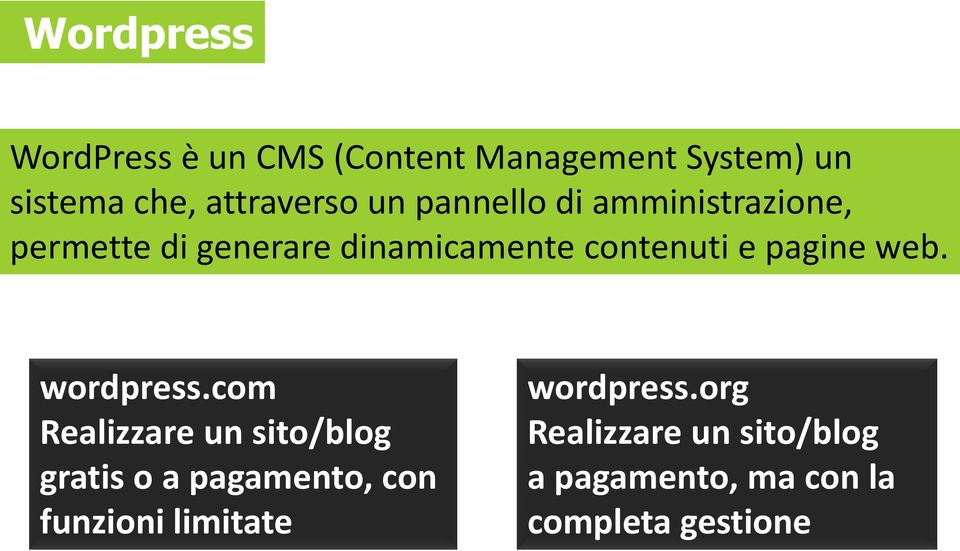 pagine web. wordpress.