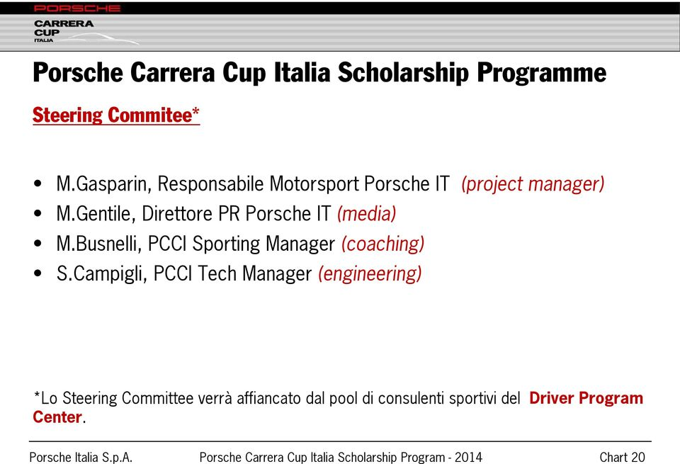 Gentile, Direttore PR Porsche IT (media) M.