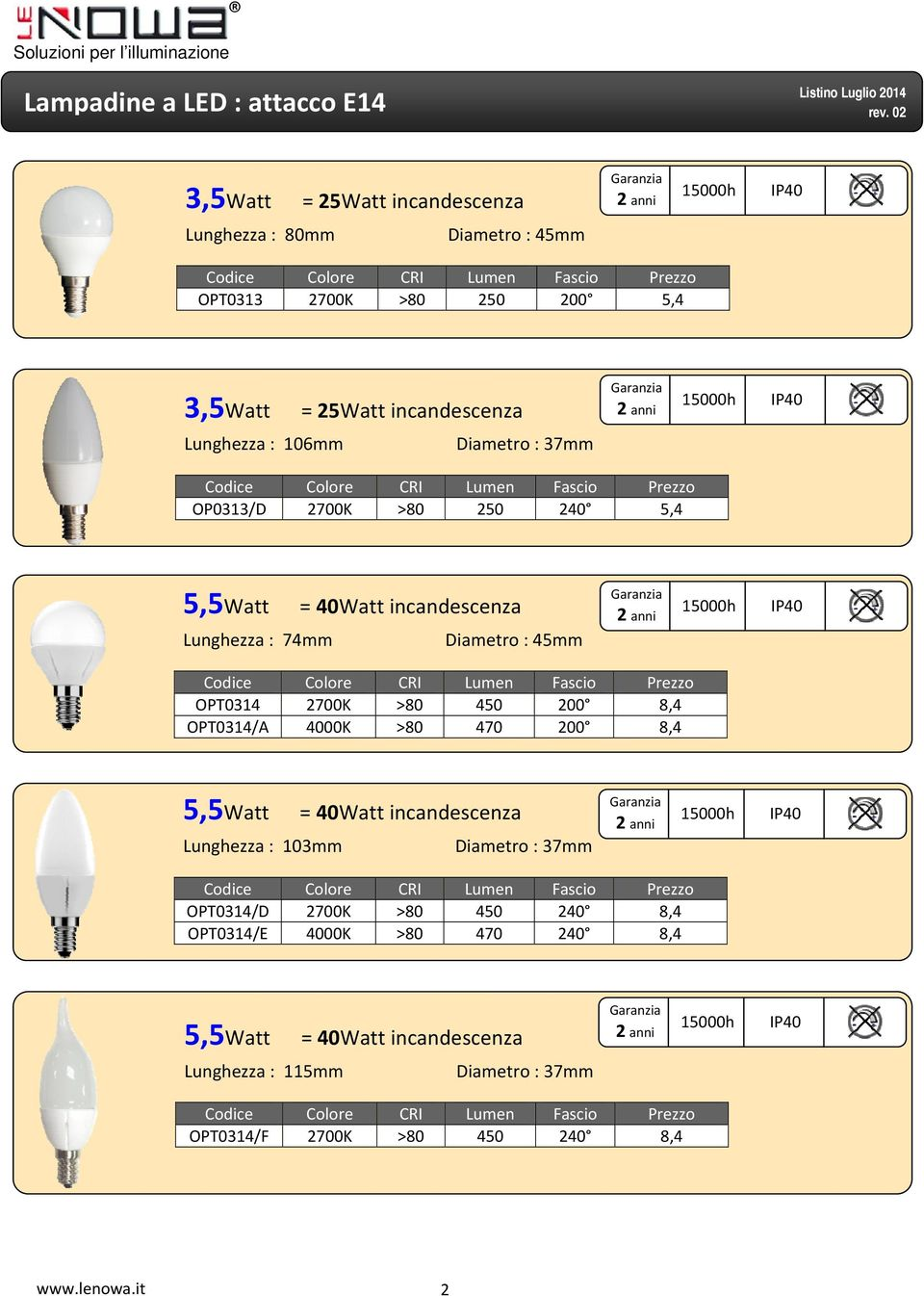 15000h OPT0314 2700K >80 450 200 8,4 OPT0314/A 4000K >80 470 200 8,4 5,5Watt = 40Watt incandescenza Lunghezza : 103mm Diametro : 37mm 15000h OPT0314/D
