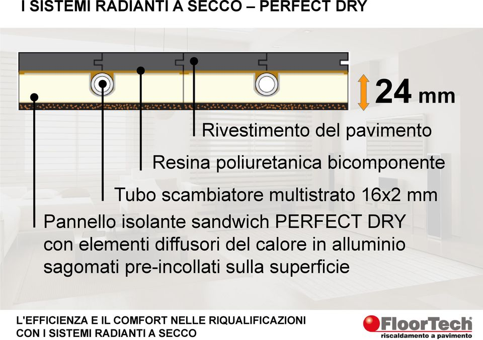 multistrato 16x2 mm Pannello isolante sandwich PERFECT DRY con