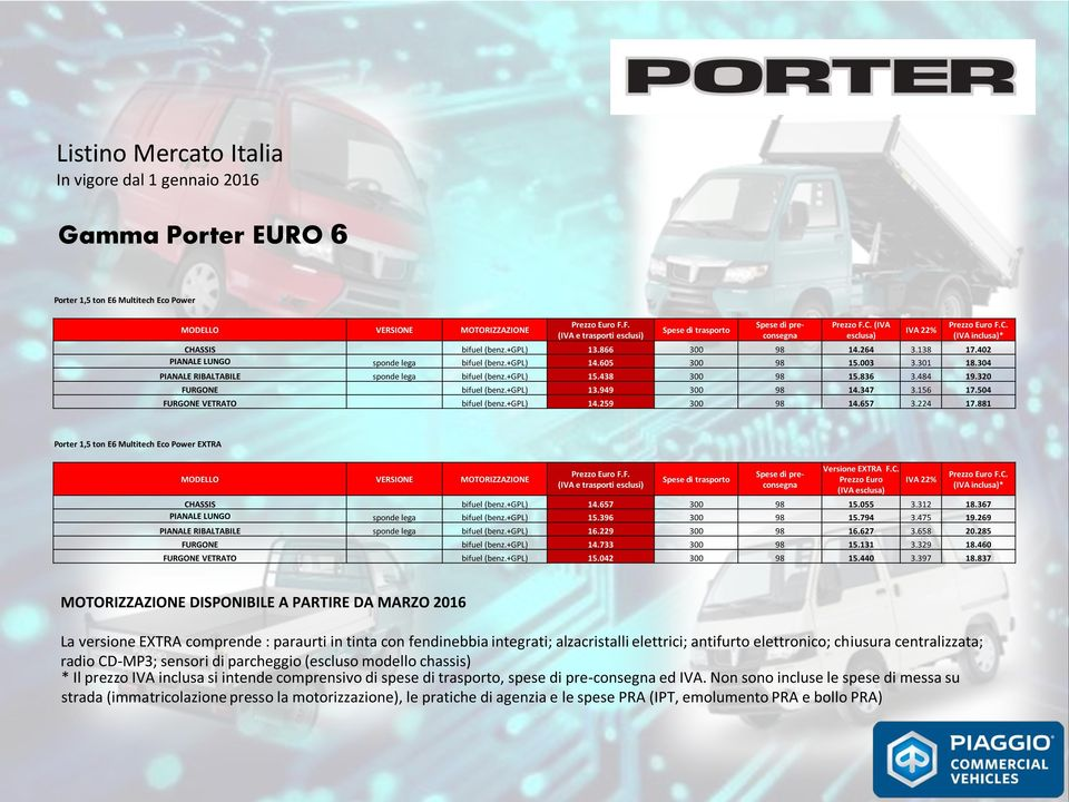 259 300 98 14.657 3.224 17.881 Porter 1,5 ton E6 Multitech Eco Power EXTRA (IVA CHASSIS bifuel (benz.+gpl) 14.657 300 98 15.055 3.312 18.367 PIANALE LUNGO sponde lega bifuel (benz.+gpl) 15.