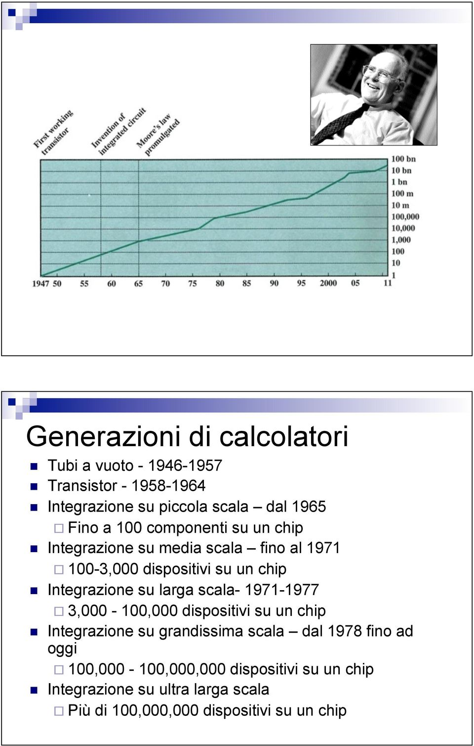 Integrazione su media scala fino al 1971 # 100-3,000 dispositivi su un chip!