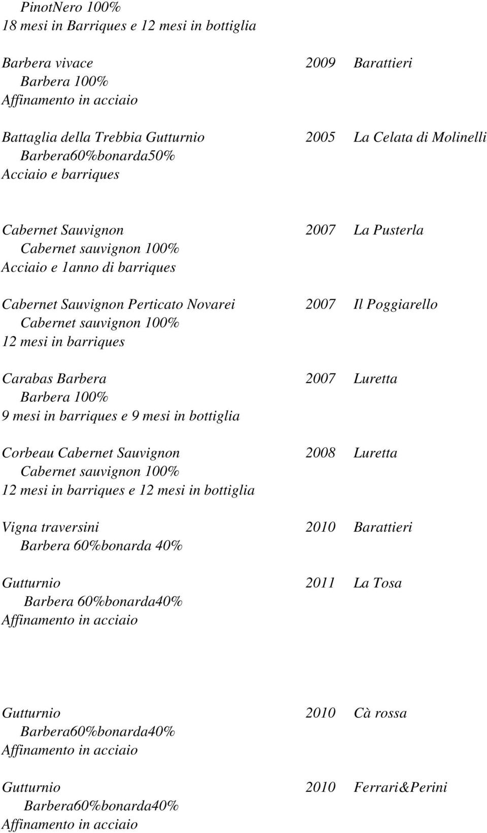 100% 12 mesi in barriques Carabas Barbera 2007 Luretta Barbera 100% 9 mesi in barriques e 9 mesi in bottiglia Corbeau Cabernet Sauvignon 2008 Luretta Cabernet sauvignon 100% 12 mesi in