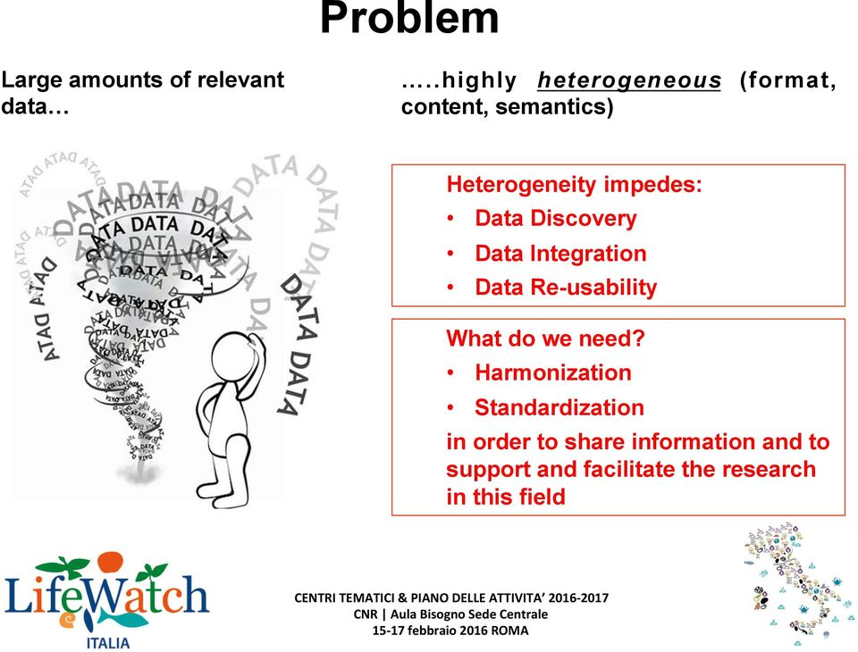Data Discovery Data Integration Data Re-usability What do we need?