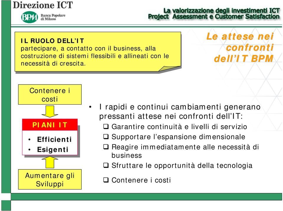 Le attese nei confronti dell IT BPM Contenere i costi PIANI IT Efficienti Esigenti Aumentare gli Sviluppi I rapidi e continui