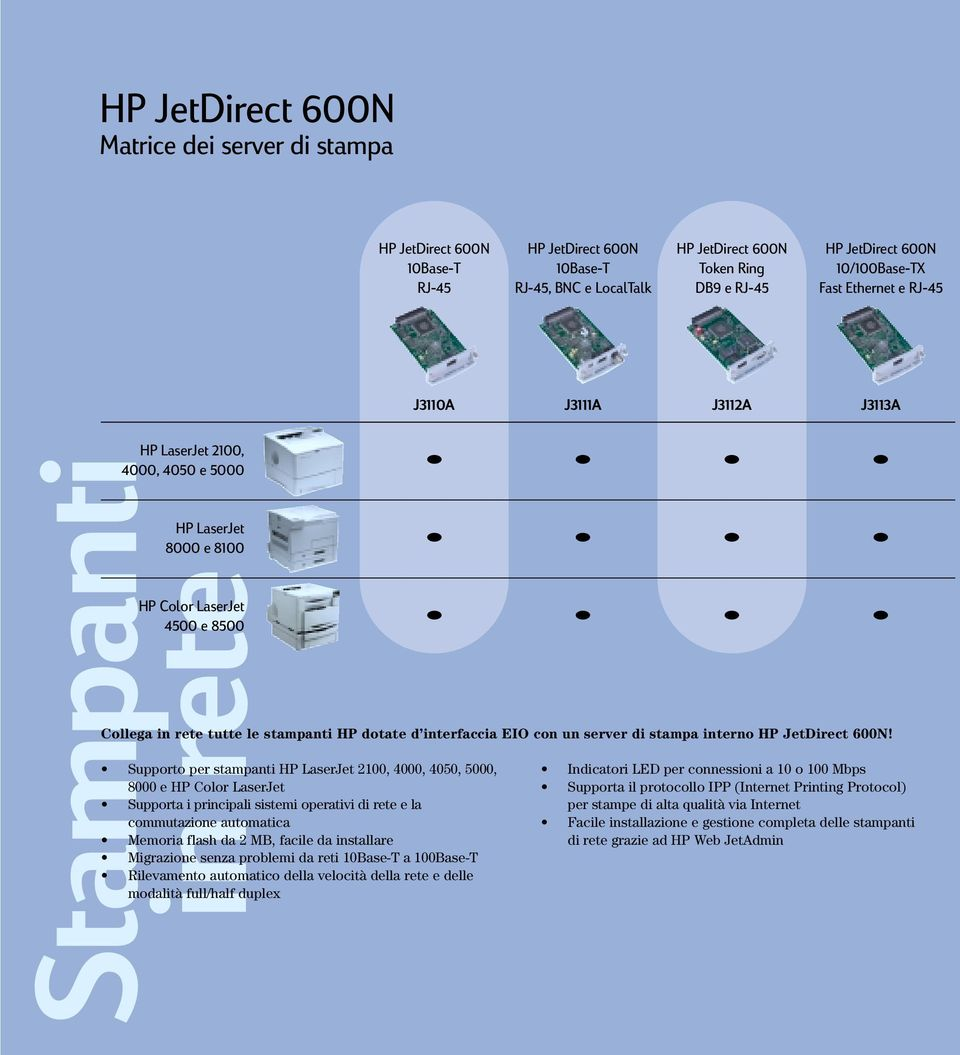 stampanti HP dotate d interfaccia EIO con un server di stampa interno HP JetDirect 600N!